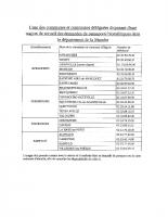 Liste des communes-CNI